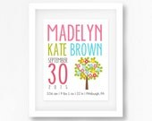 Birth Announcement, Birth Stats Print, Personalized Baby Art