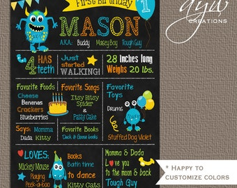 1st Birthday Chalkboard Poster Monster First Birthday Chalkboard Sign Monster Milestones Poster Milestones Sign 1st Birthday Boy Printable