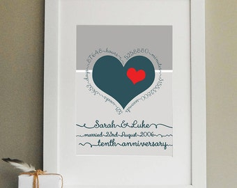 Personalised 10th Wedding Anniversary Print Unframed/ 10th Anniversary Gift/ Tenth Anniversary Gift