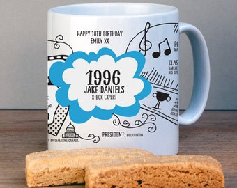 Personalized 1996 Birthday Mug For 21st Birthday-USA History Version-1996 Birthday Gift-Personalized Birthday Gift-21st Gift-Gift for Friend