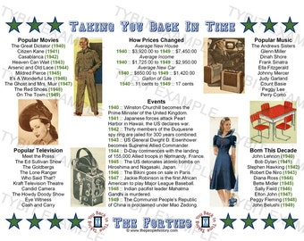 1940s Decade Party Favor - Digital Download JPEG