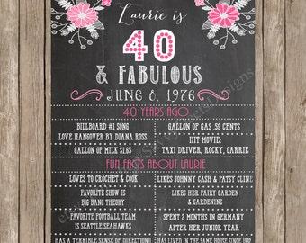 40 and Fabulous Custom Chalkboard Printable  - 50 and Fabulous - 60 and Fabulous - Adult Milestone Sign - DIY Printable