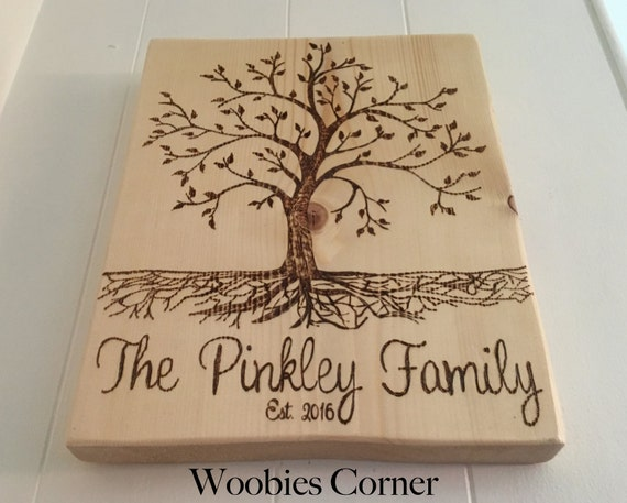 Custom Family sign Rustic home decor Personalized by