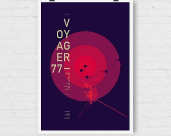 Voyager Space Probes (Eyes in the Skies) A2 Poster