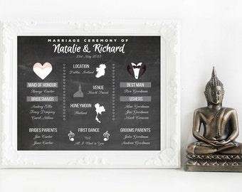 First Anniversary Gift, 1st anniversary gift, first year wedding anniversary gifts, first year wedding anniversary, wedding chalkboard