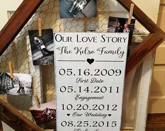 The best days of our lives wood sign • Our Love Story • Shabby Chic birthday sign • Personalized Important Dates Sign • Rustic Dates Sign