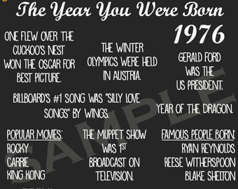 Printable 1976-The Year You Were Born Wall Hanging Decor Digital File