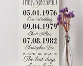 Mother's Day Gift,Important Dates Sign, Special Date Sign, Family Name Sign, Anniversary Date, Initial Sign, Wood Wall Art, Wood Sign