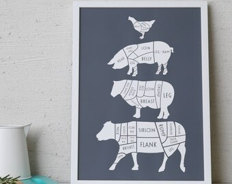 Butcher Print -  butcher poster - A3 Print - butcher chart - butcher diagram - Kitchen Print - boyfriend gift -meat cuts print A3 -colourful