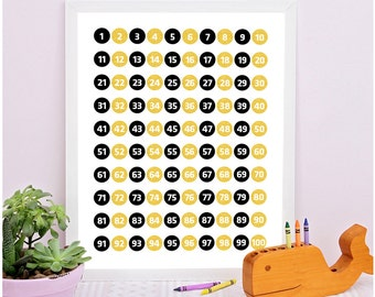Numbers printable, playroom decor, Kids room decor, Education Chart, Nursery wall art, Numbers Chart, Educational poster, Counting Poster