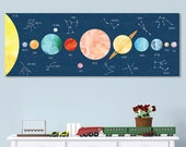 Constellation Print, Solar System Print, Constellation Art, Planets Poster - Canvas Wall Art or Wall Decal - KA0001S