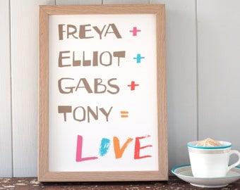 Family Name Print, happy family print, personalised name print, love print, by inkpaintpaper, Living room print, present for a family