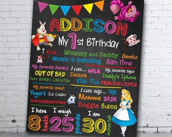 Alice in Wonderland Birthday Chalkboard - Alice in Wonderland Birthday Sign - Alice in Wonderland Birthday Poster