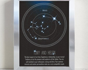 Personalised Wedding/Anniversary Star Sign Compatibility Framed Print