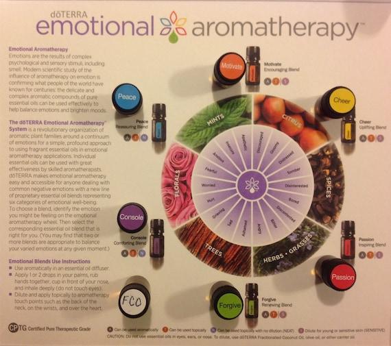Doterra Emotional Aromatherapy 1ml Or 2ml Essential Oils