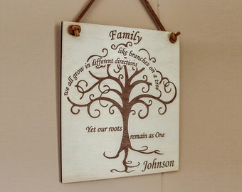 Heritage Family Plaque, Housewarming Gift-Custom Art-Family Gift-Reunion Gift