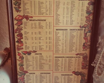 1960-1970 Food calorie chart by Geigy Pharmaceutical company. Perfect for kitchen or dining room decor.