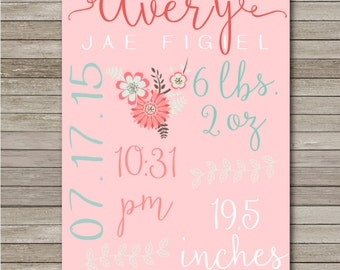 Birth Announcement Poster Digital Download