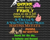 """In this House Think, Believe, Dream - PNG JPG JPEG File for Easy Print 11""""x14"""" 300 dpi"""