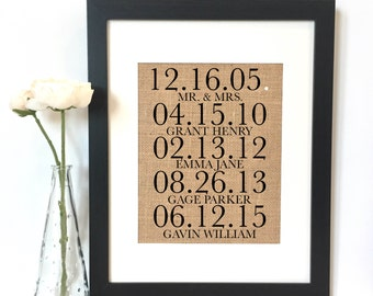 Important Dates Family Burlap Print // Personalized Gift // Anniversary Gift // Custom
