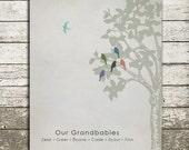 Personalized GRANDPARENT Gift Print - Loss of Grandchild Memorial Print - Gift for Grandma Grandpa - Family Tree with Birds - Sympathy Gift