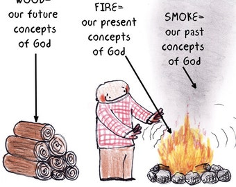 Our Changing Concepts of God CARTOON
