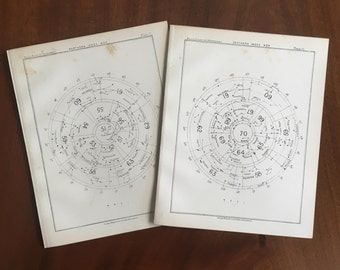 1892 STAR MAP LITHOGRAPHS - original antique prints - celestial astronomy star charts - set of 2 lithographs - northern and southern index