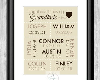 Personalized Gift for Grandparent - Grandparent Gift - Grandchildren Birthdates Print - Mothers Day Gift for Grandparent