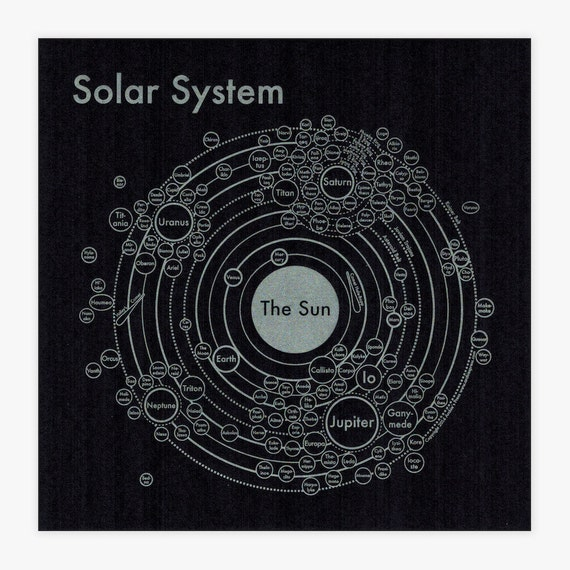 Solar system map 8x8 letterpress cool outer space by for Outer space poster design