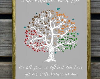 Family tree wall art print, Modern wall decor, gift , 11 X 14, Like branches on a tree