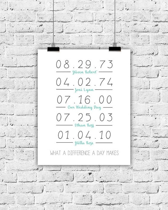 Special Dates, 8x10, Family Dates, What a Difference a Day Makes, Wall Print, Art Print