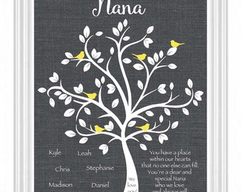 NANA gift - 8x10 print - Personalized Gift for GRANDMA - Grandmother - Birthday - Mother's Day - Christmas - Up to 10 names - Other colors
