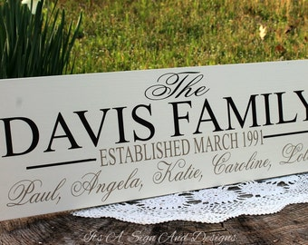 25th Anniversary Gift for Parents, 25th Anniversary Decorations, Wedding Anniversary, Anniversary Gift, Housewares Sign, Wedding Gift, Signs