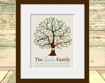 Colorful Family Tree Print,  50th Anniversary Gift, Love Birds Family Tree, Personalized Family Tree Print, Christmas Gift,