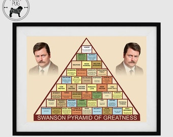Peaceful image throughout ron swanson pyramid of greatness printable version