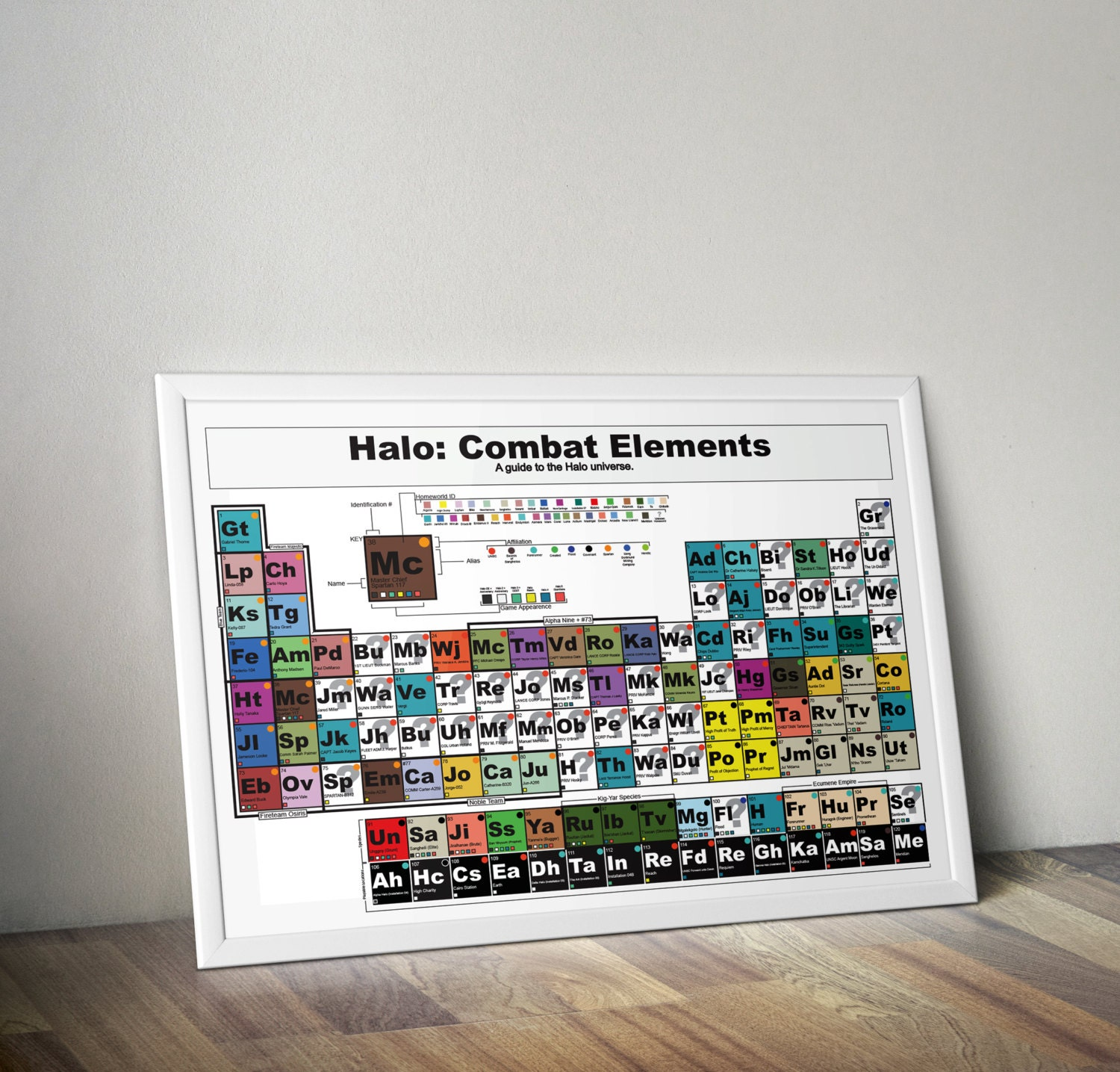 Halo combat elements periodic table poster print every zoom gamestrikefo Image collections