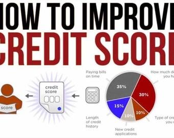 Diy Credit Repair Ebook