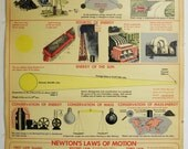 Vintage Physics Chart/ Energy