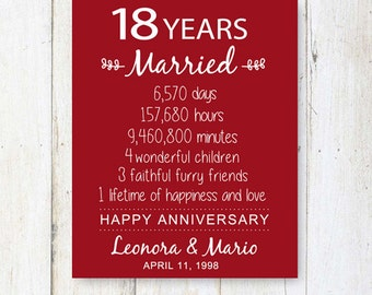 18th anniversary gift 18 years of mariage wedding anniversary personalized 18th wedding gift for