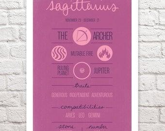 "SAGITTARIUS. Zodiac Print, Poster, Illustration of Birth Sign, Wall Art, Decor, Constellation, ""SAGITTARIUS"" Birthday Design"