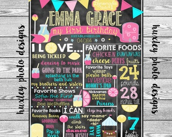 "Lemonade Stand Birthday Stat ""Chalk board"" (Digital Poster)-ANY AGE/COLORS"