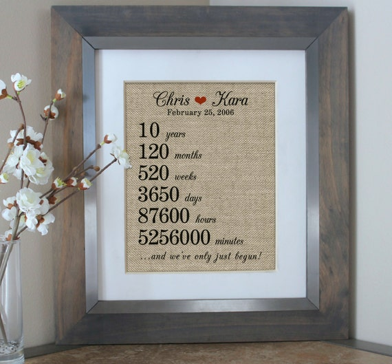 10th Wedding Anniversary Presents For Husband : ... Years Months Weeks Days Tenth Anniversary Gift for Husband Wife