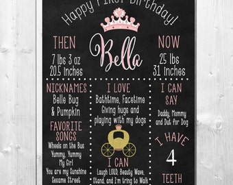 Birthday Chart/ Sign to frame or hang at Party / DIGITAL FILE / can be ANY size / printable /colors and wording can  be customized