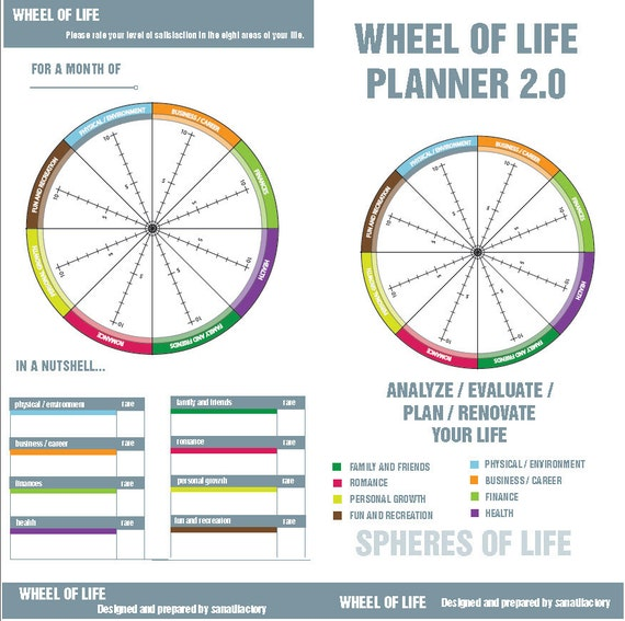 Life balance wheel colorful planner midori standard size for Blank wheel of life template