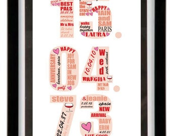 Anniversary personalized gift, special date remember, A4 print framed