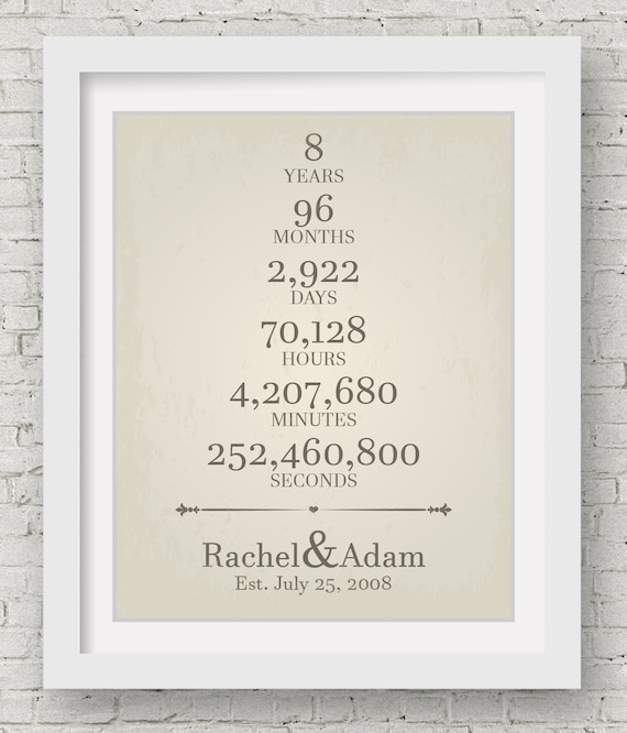 8th Wedding Anniversary Gift For Her: 8th Anniversary Gift Bridal Shower Props Anniversary Gift For