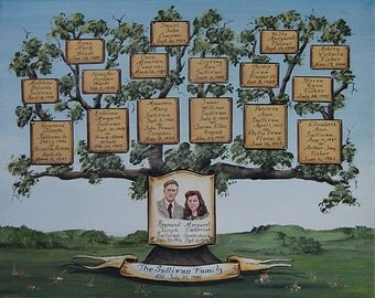 Personalized amily tree artwork with portrait painting, custom painted anniversary - wedding family tree