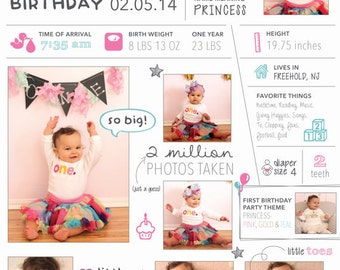 Baby Infographic For Alizabeth
