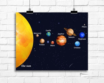 Solar system art print, space nursery boy decor, space bedroom kids decor, space wall art, planets poster, plants wall decor, A-1207