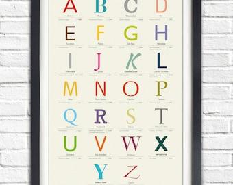 A-Z Font Type - 17x11 Poster